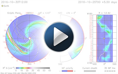 WSA-ENLIL-Cone Model CME Evolution - Density (Earth) © NASA's Community Coordinated Modeling ( http://ccmc.gsfc.nasa.gov )