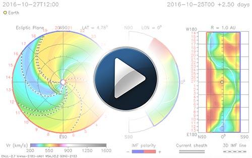 WSA-ENLIL-Cone Model CME Evolution - Velocity (Earth) © NASA's Community Coordinated Modeling ( http://ccmc.gsfc.nasa.gov )