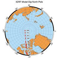 Dérive du pôle nord magnétique